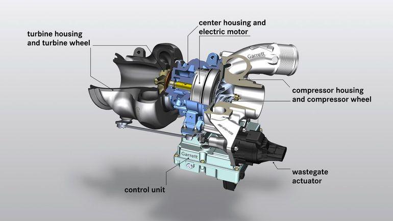 Technologia z F1 w samochodach drogowych? Mercedes wykorzysta MGU-H