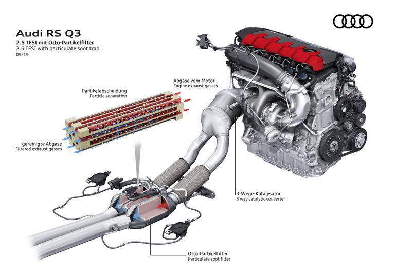 Systemy oczyszczania spalin silników benzynowych i wysokoprężnych – jak to działa?