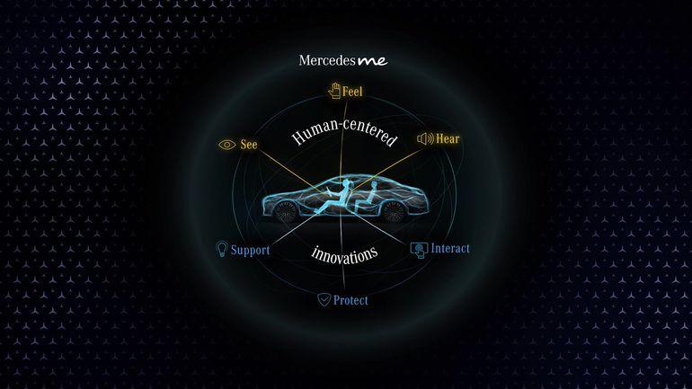 Pierwsza odsłona najnowszej generacji MBUX, czyli cyfrowa odsłona zbliżającej się premiery Klasy S