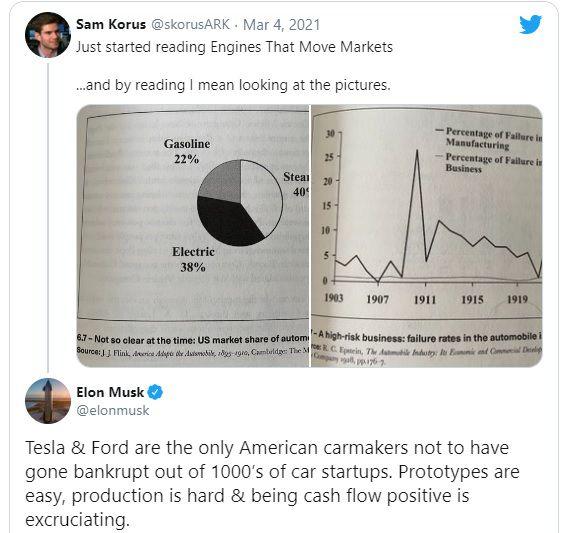 Elon Musk twierdzi, że Tesla nigdy nie zbankrutuje