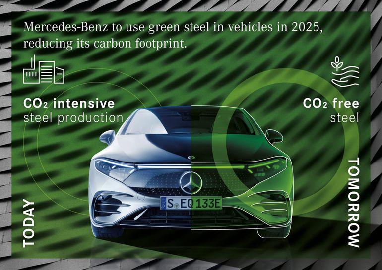 """Samochód ze stali ekologicznej to kolejny krok w kierunku """"eko rewolucji"""""""
