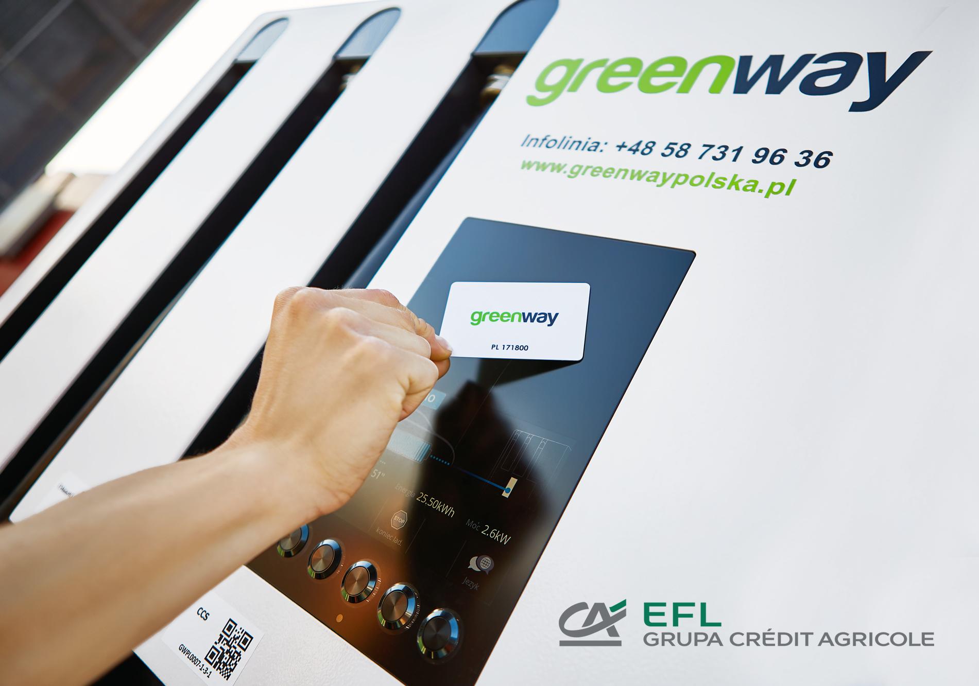 Ładowarki GreenWay Polska - dostępne w leasingu dla przedsiębiorców